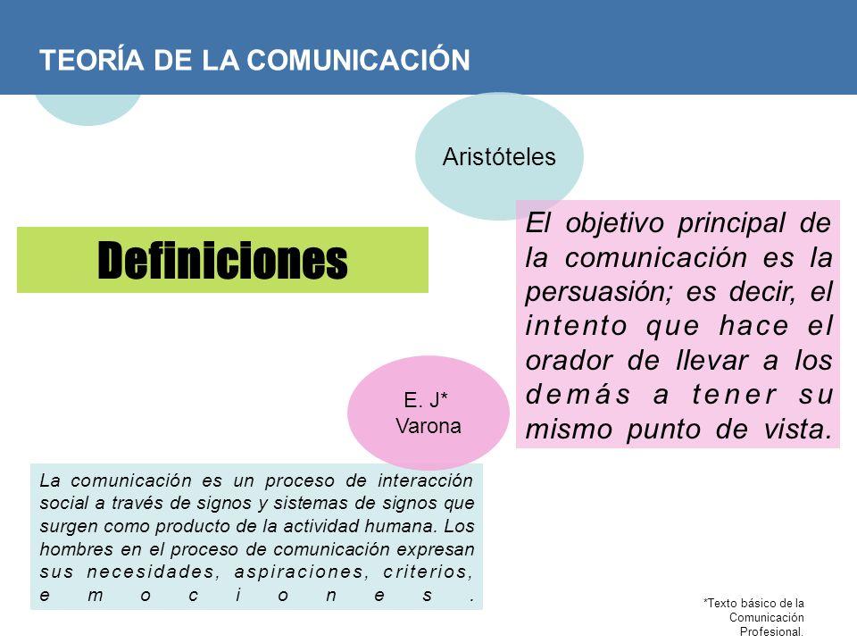 Definiciones TEORÍA DE LA COMUNICACIÓN