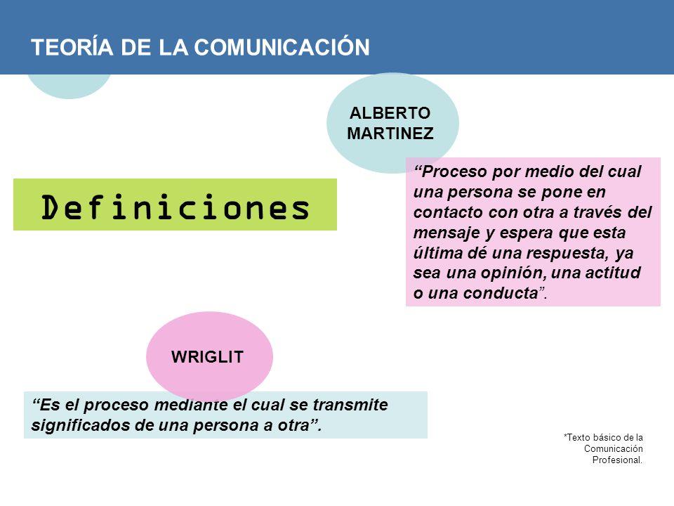 Definiciones TEORÍA DE LA COMUNICACIÓN ALBERTO MARTINEZ