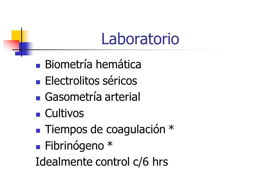 Laboratorio Biometría hemática Electrolitos séricos