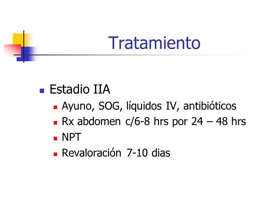 Tratamiento Estadio IIA Ayuno, SOG, líquidos IV, antibióticos