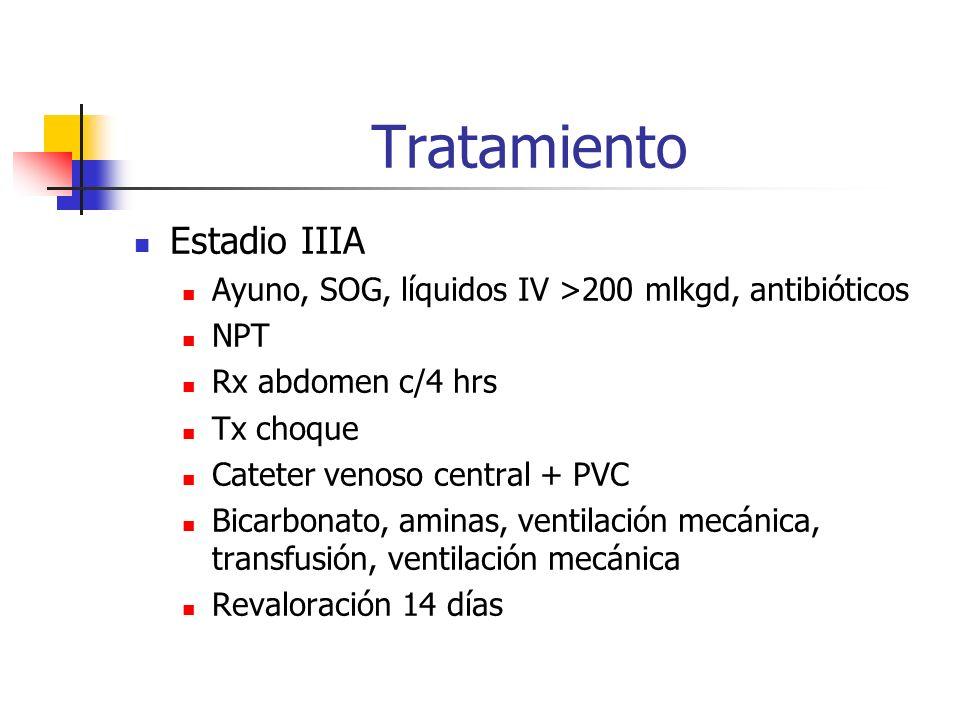 Tratamiento Estadio IIIA