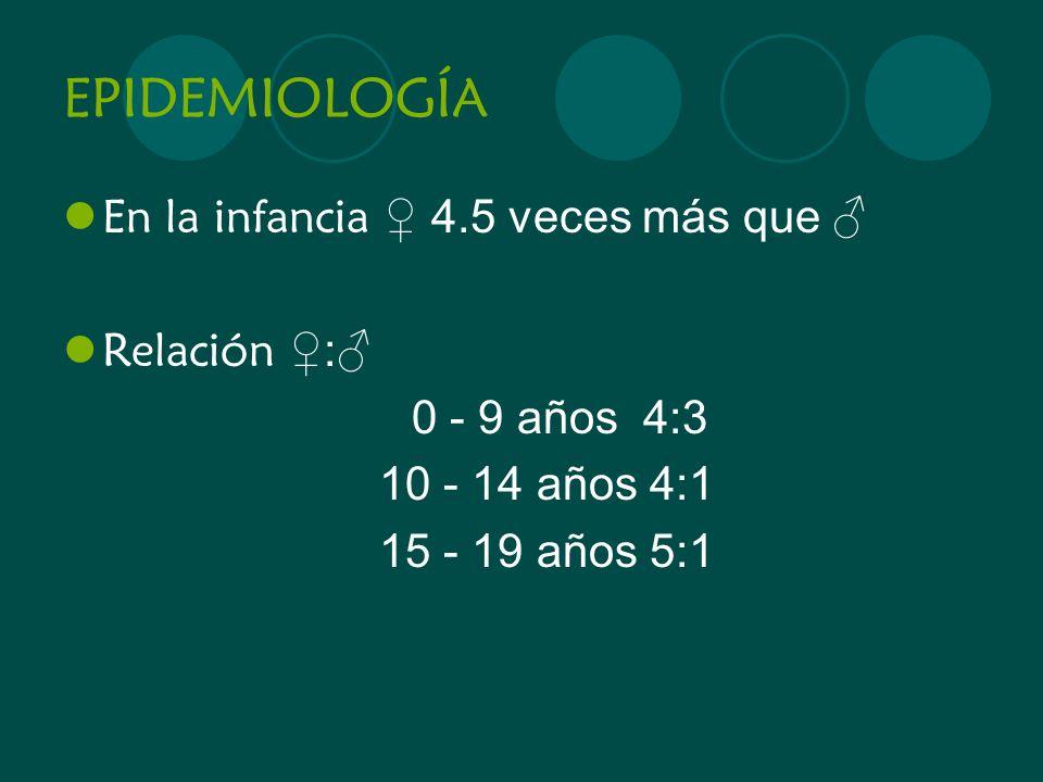 EPIDEMIOLOGÍA En la infancia ♀ 4.5 veces más que ♂ Relación ♀:♂