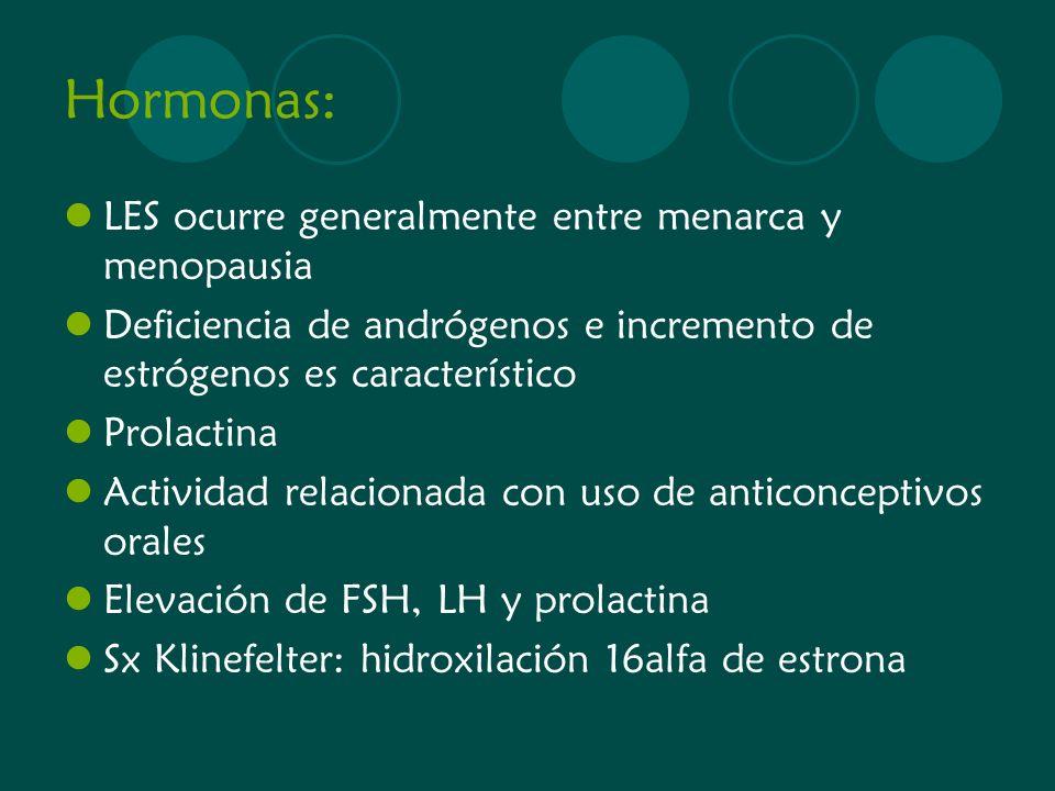Hormonas: LES ocurre generalmente entre menarca y menopausia