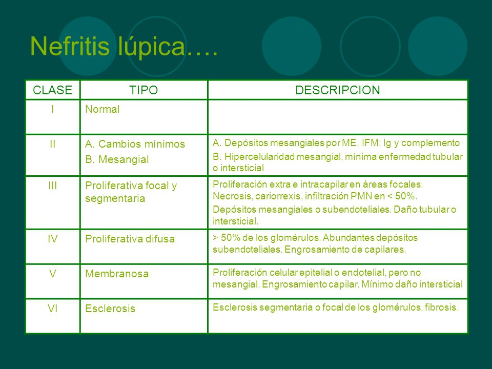 Nefritis lúpica…. CLASE TIPO DESCRIPCION I Normal II
