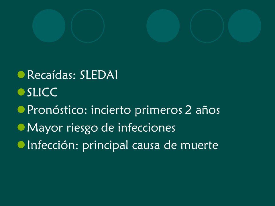 Recaídas: SLEDAI SLICC. Pronóstico: incierto primeros 2 años.