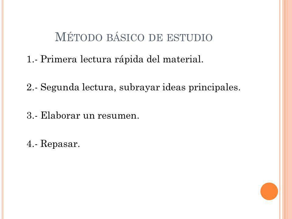 Método básico de estudio