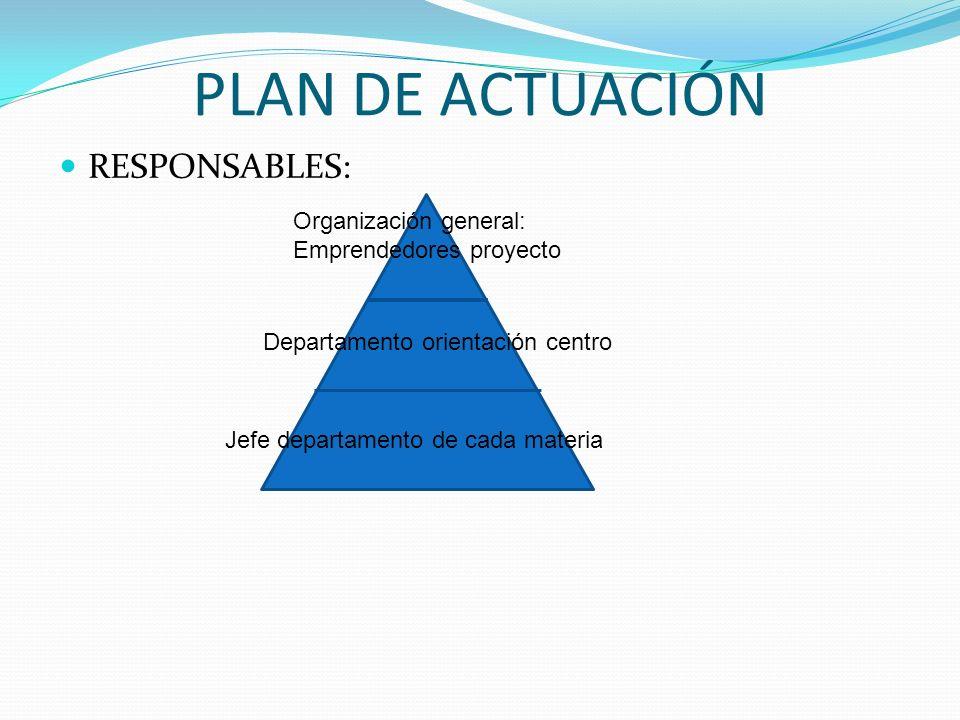 PLAN DE ACTUACIÓN RESPONSABLES: Organización general: