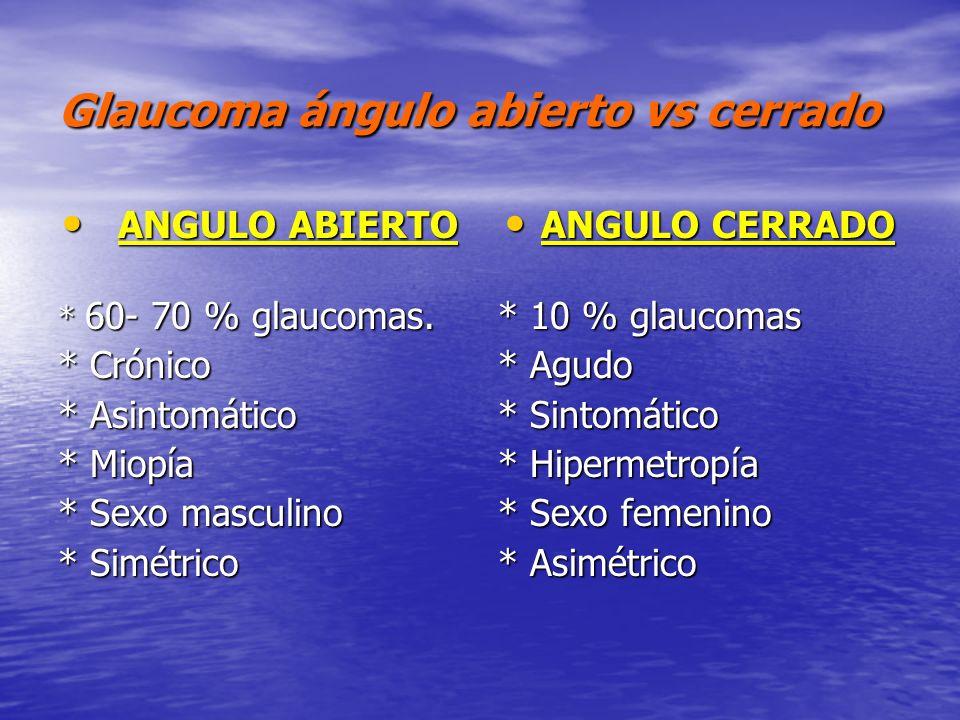 Glaucoma ángulo abierto vs cerrado