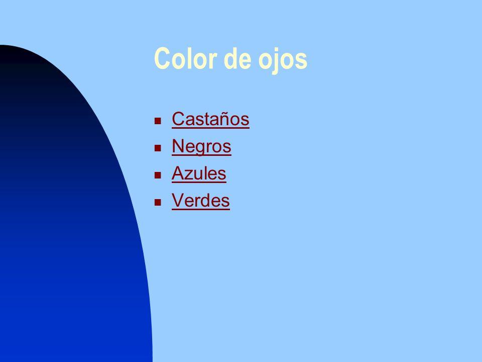 Color de ojos Castaños Negros Azules Verdes