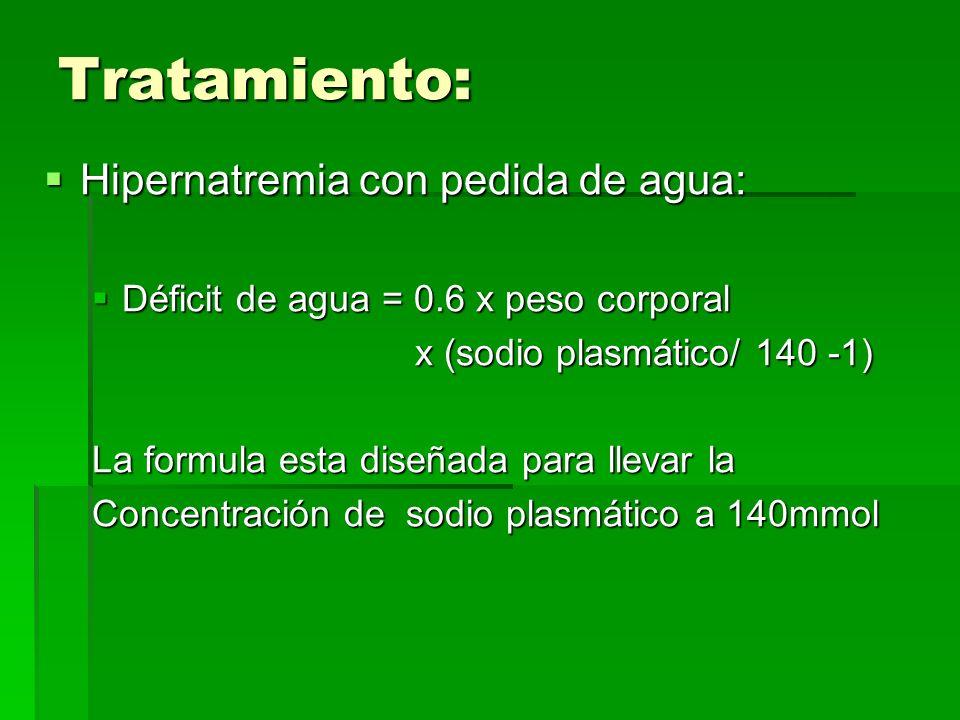 Tratamiento: Hipernatremia con pedida de agua: