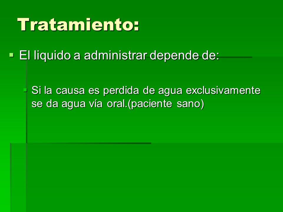 Tratamiento: El liquido a administrar depende de: