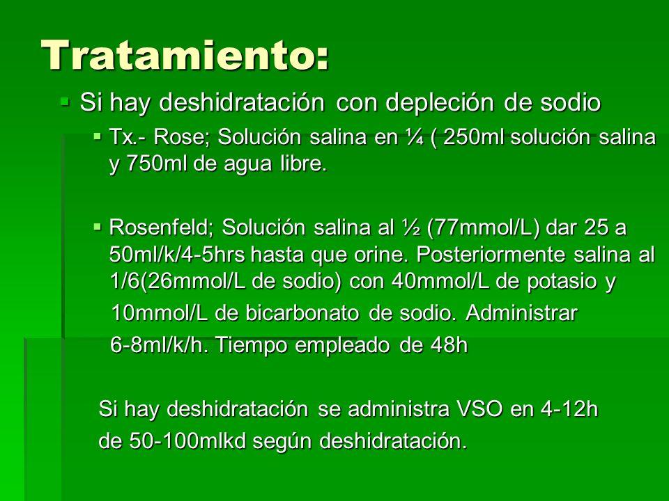 Tratamiento: Si hay deshidratación con depleción de sodio