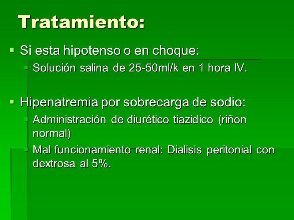Tratamiento: Si esta hipotenso o en choque: