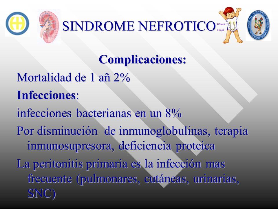 SINDROME NEFROTICO Complicaciones: Mortalidad de 1 añ 2% Infecciones: