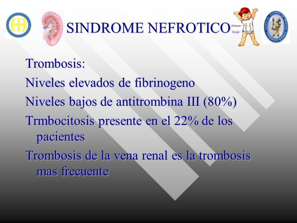 SINDROME NEFROTICO Trombosis: Niveles elevados de fibrinogeno