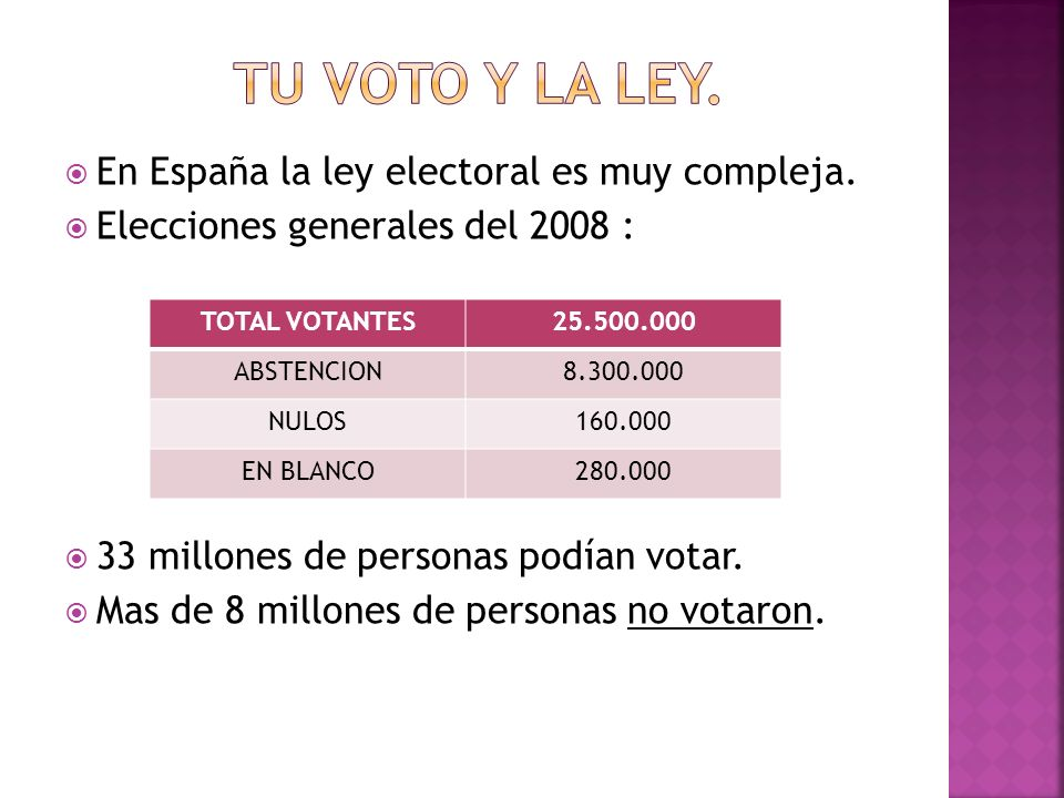 Tu voto y la ley. En España la ley electoral es muy compleja.