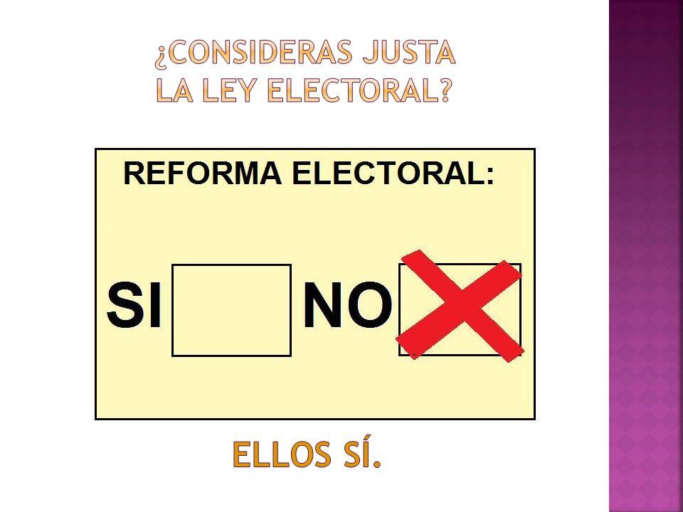 ¿CONSIDERAS JUSTA LA LEY ELECTORAL