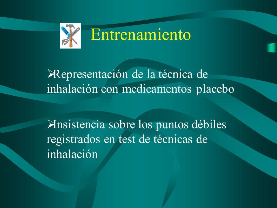 EntrenamientoRepresentación de la técnica de inhalación con medicamentos placebo.