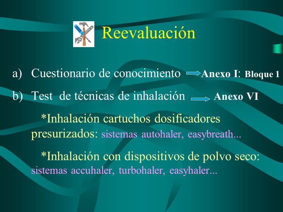 Reevaluación Cuestionario de conocimiento Anexo I: Bloque 1