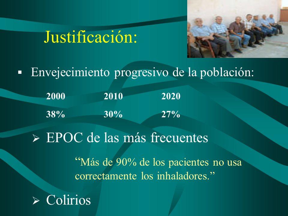 Justificación:Envejecimiento progresivo de la población: 2000 2010 2020. 38% 30% 27% EPOC de las más frecuentes.