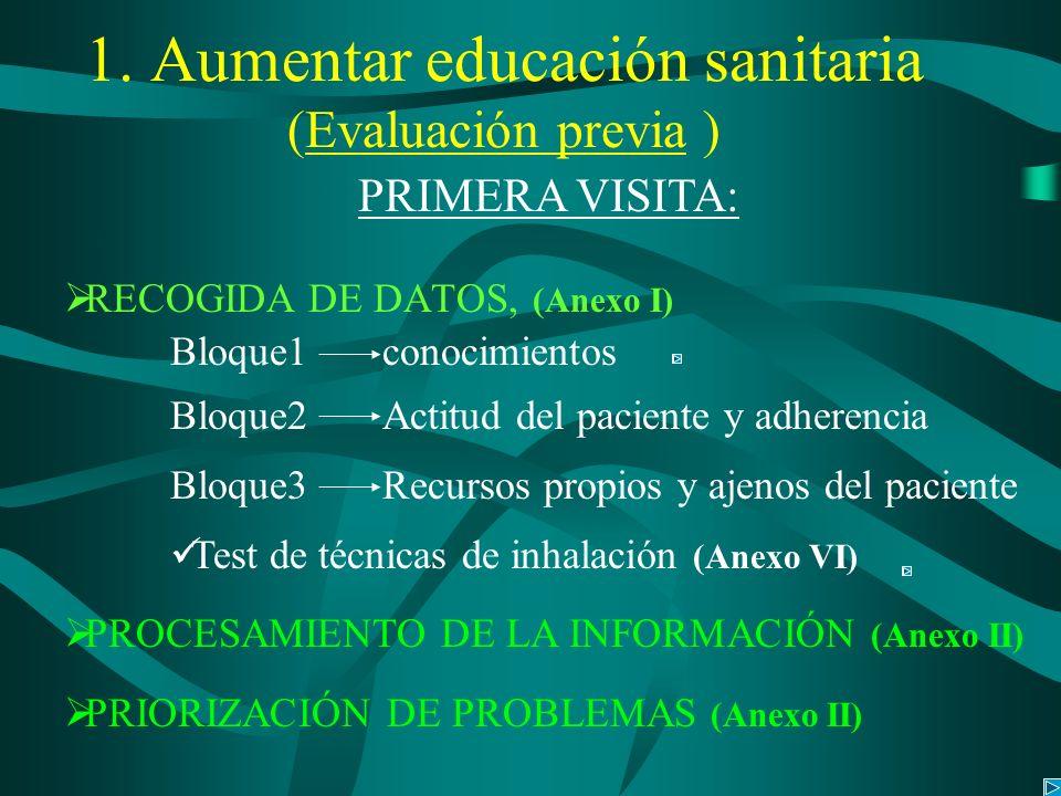1. Aumentar educación sanitaria (Evaluación previa )