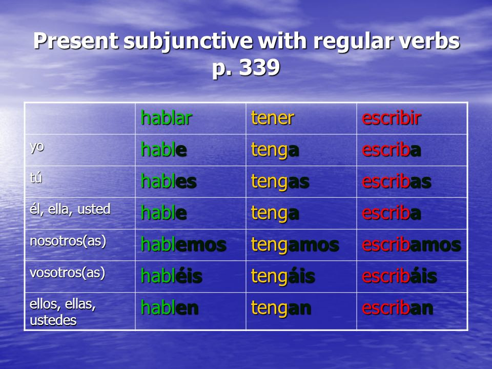 Present subjunctive with regular verbs p. 339