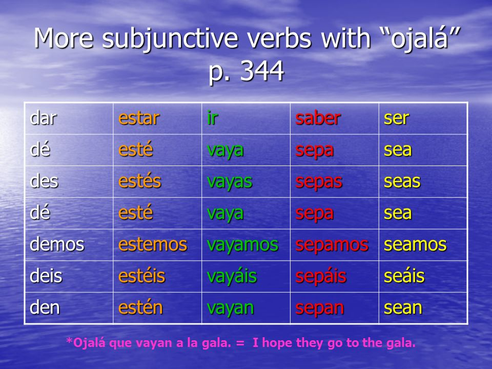 More subjunctive verbs with ojalá p. 344