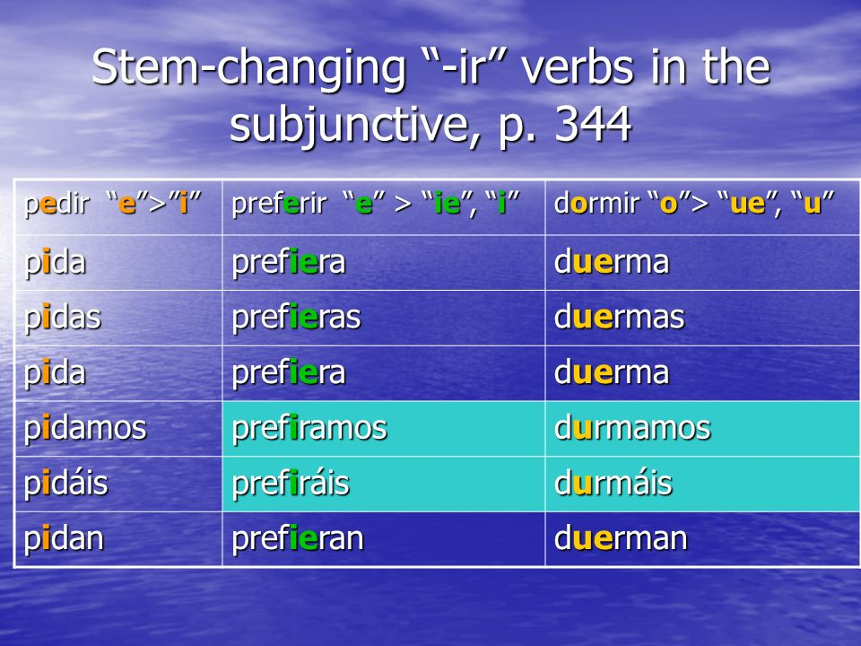 Stem-changing -ir verbs in the subjunctive, p. 344