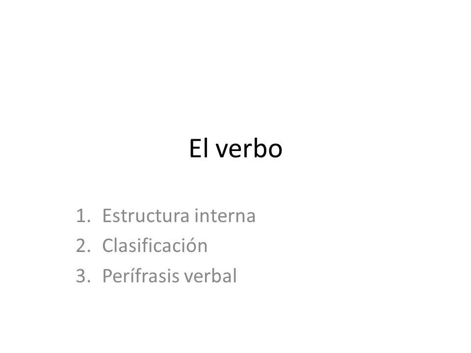 Estructura interna Clasificación Perífrasis verbal