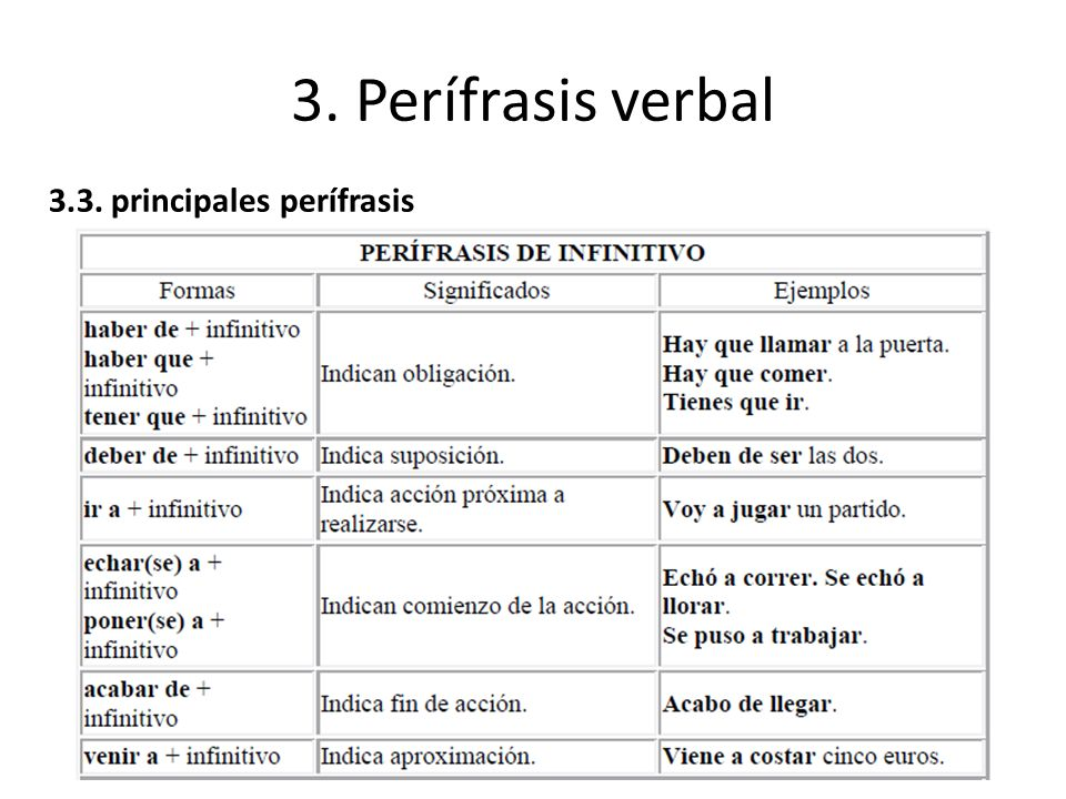 3. Perífrasis verbal 3.3. principales perífrasis