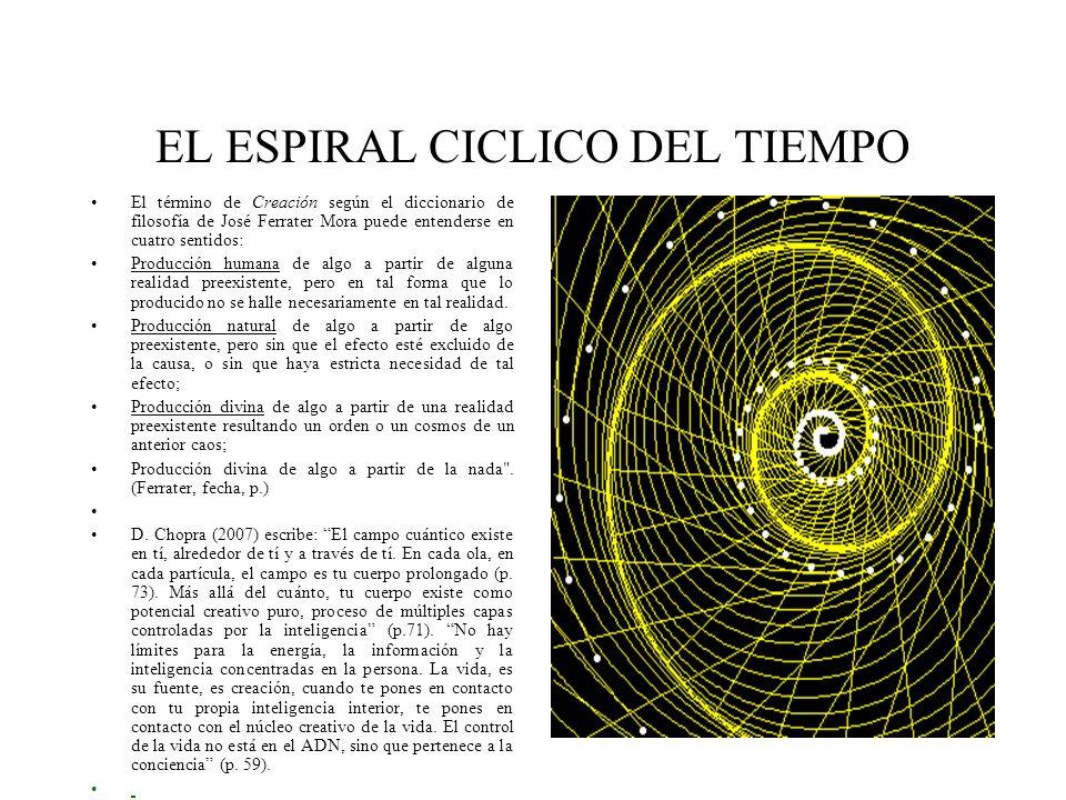 EL ESPIRAL CICLICO DEL TIEMPO