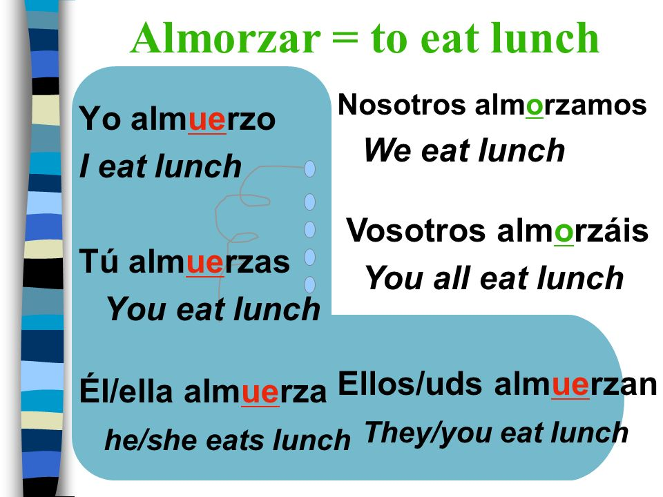 Almorzar = to eat lunch Yo almuerzo We eat lunch I eat lunch