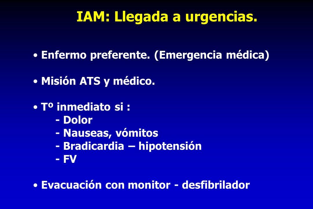 IAM: Llegada a urgencias.