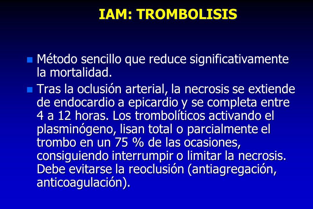 IAM: TROMBOLISIS Método sencillo que reduce significativamente la mortalidad.