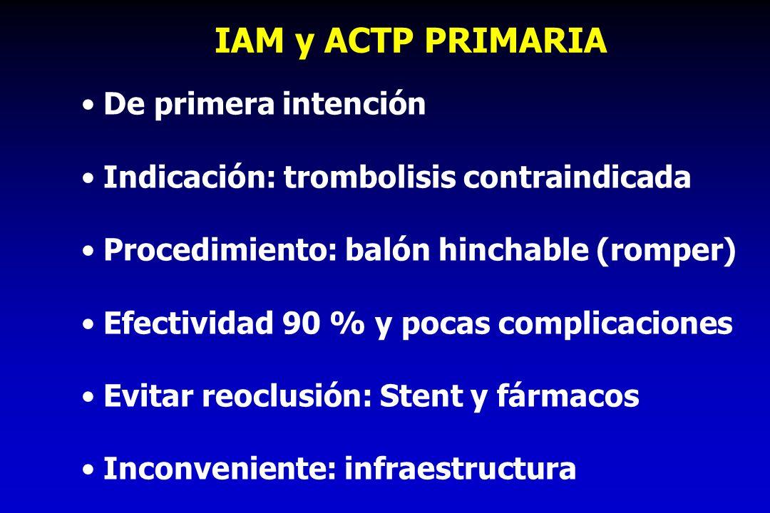 IAM y ACTP PRIMARIA De primera intención