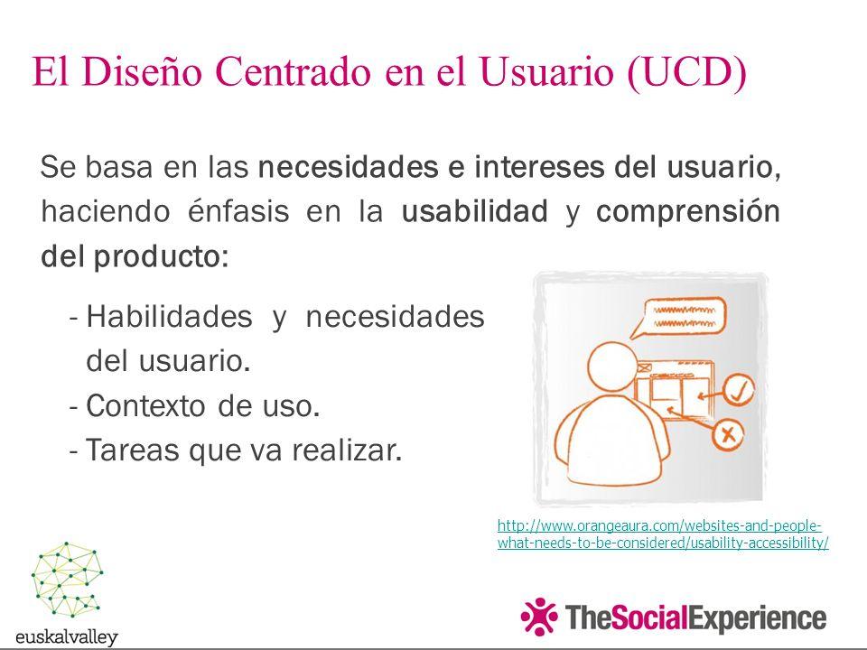 El Diseño Centrado en el Usuario (UCD)
