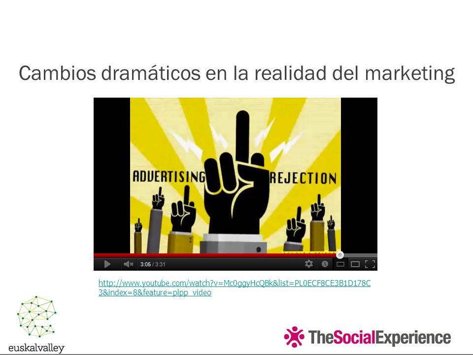 Cambios dramáticos en la realidad del marketing