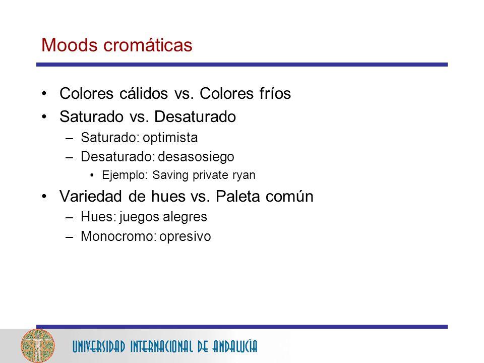 Moods cromáticas Colores cálidos vs. Colores fríos