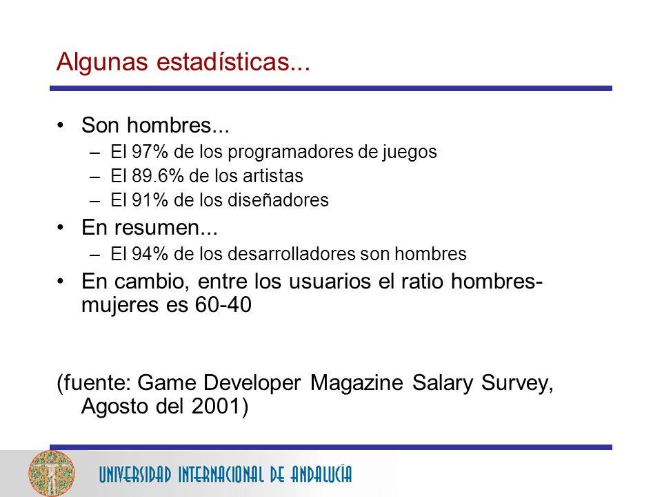 Algunas estadísticas... Son hombres... En resumen...