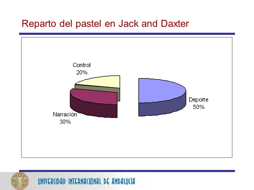 Reparto del pastel en Jack and Daxter