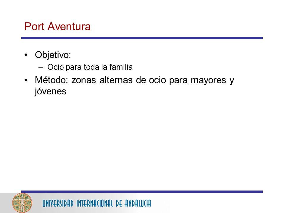Port Aventura Objetivo: