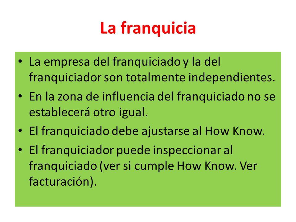 La franquicia La empresa del franquiciado y la del franquiciador son totalmente independientes.