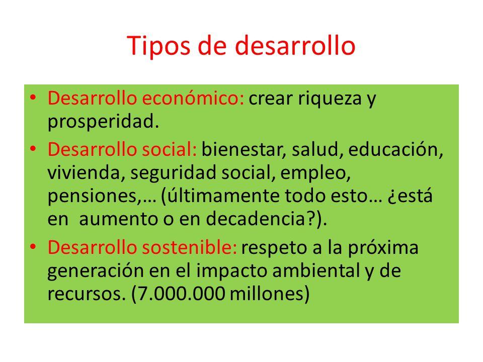 Tipos de desarrollo Desarrollo económico: crear riqueza y prosperidad.