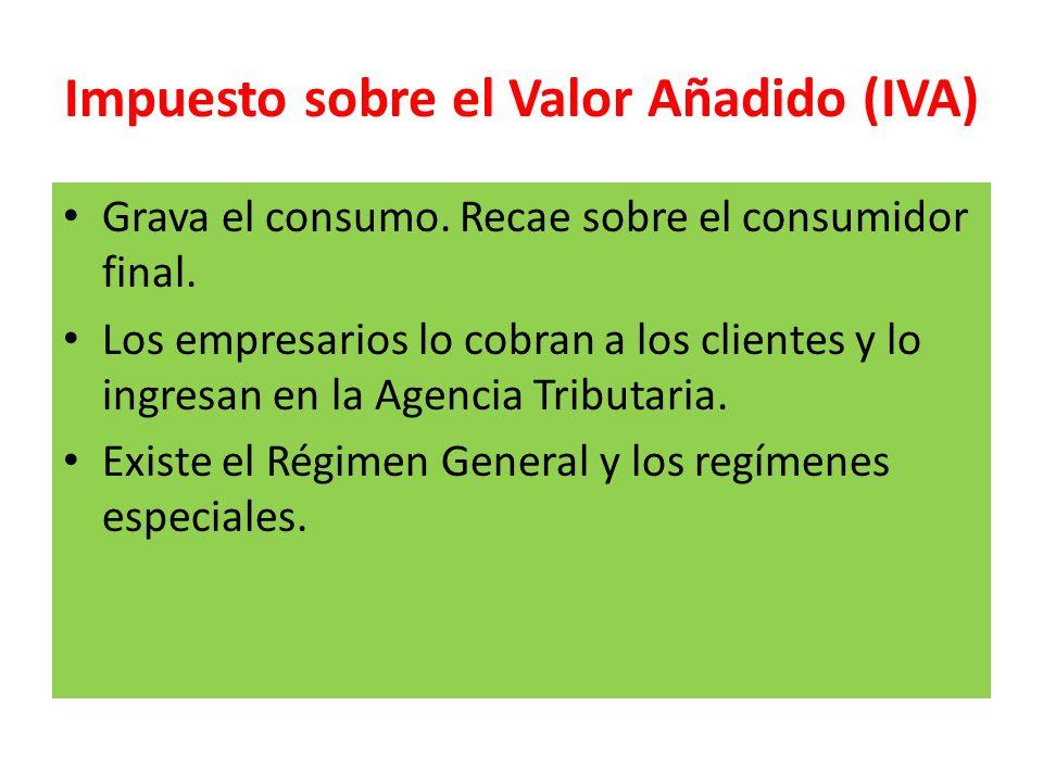 Impuesto sobre el Valor Añadido (IVA)