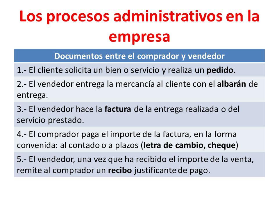 Los procesos administrativos en la empresa