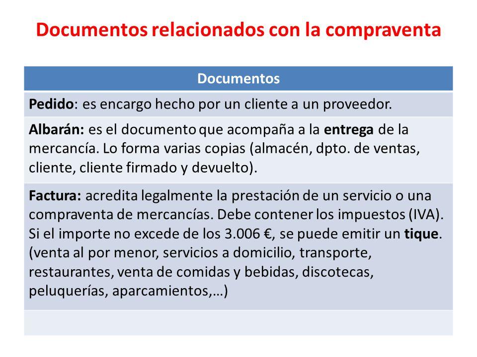 Documentos relacionados con la compraventa