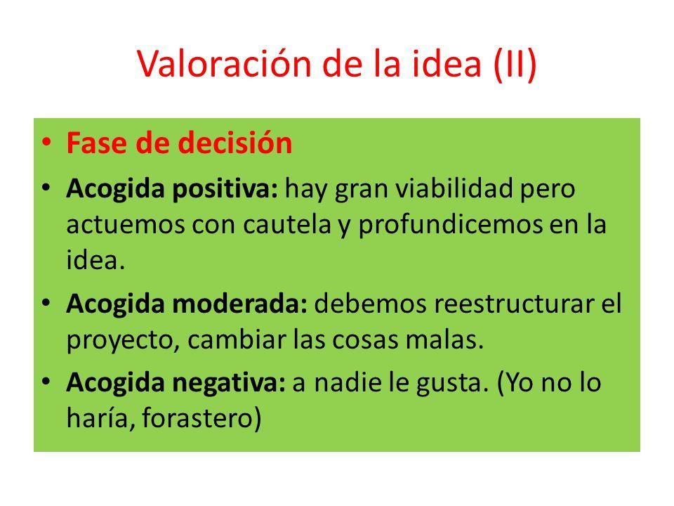 Valoración de la idea (II)