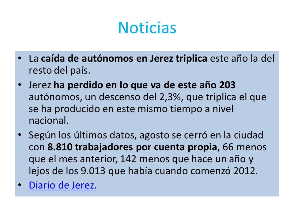 Noticias La caída de autónomos en Jerez triplica este año la del resto del país.