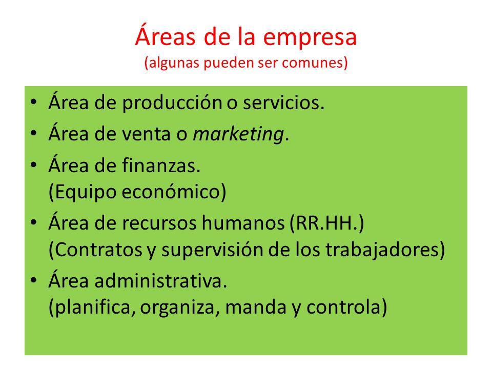 Áreas de la empresa (algunas pueden ser comunes)