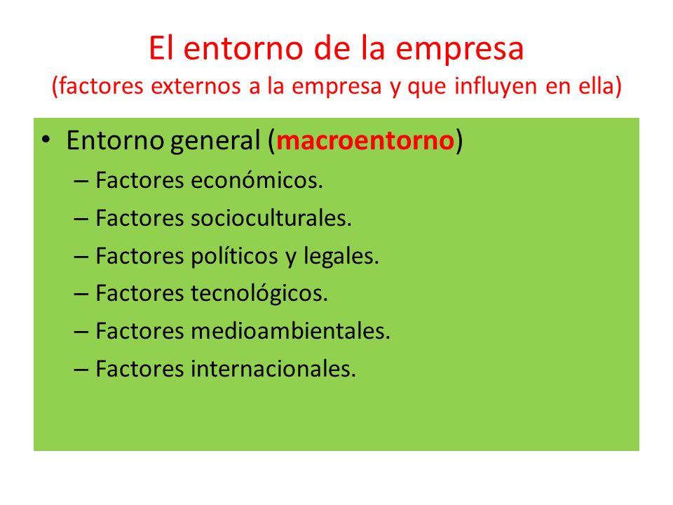 El entorno de la empresa (factores externos a la empresa y que influyen en ella)